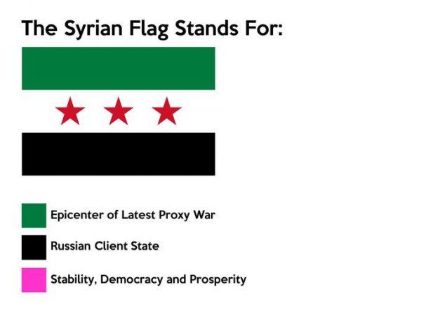 флаги (3)
