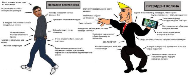 мем про неудачника (1)