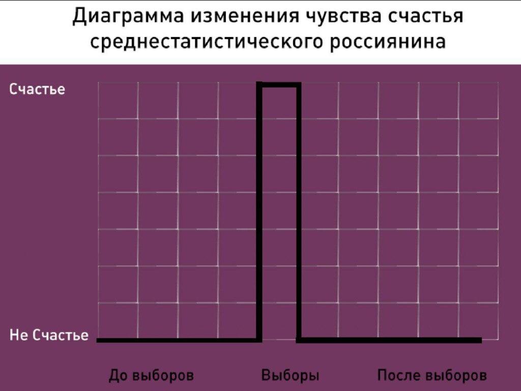 выборы 10 сентября москва (3)