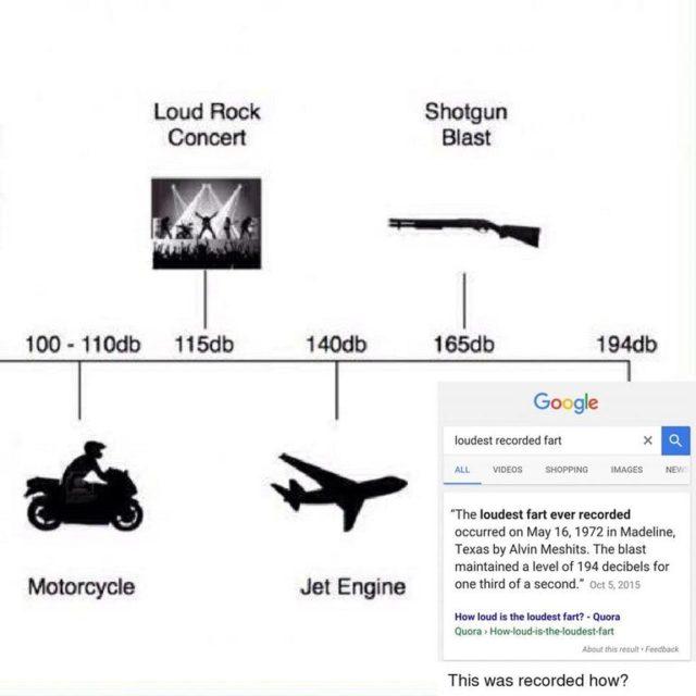 мем самый громкий звук (1)