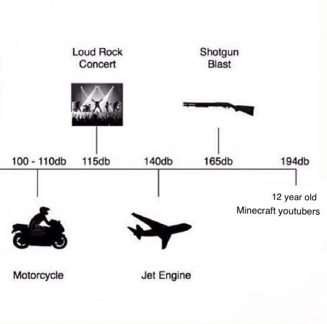 мем самый громкий звук (3)