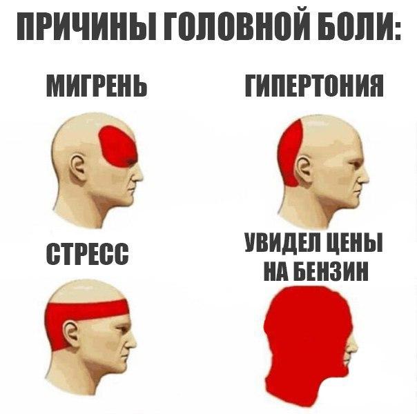причины головной боли (2)