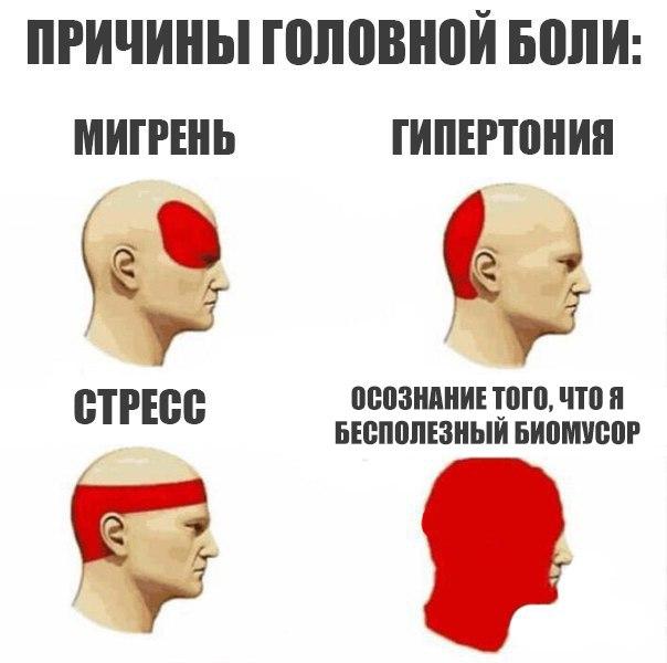 причины головной боли (3)