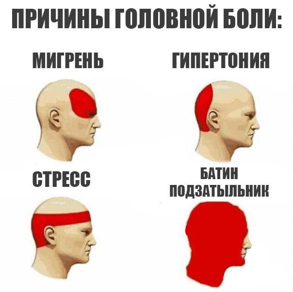причины головной боли (5)