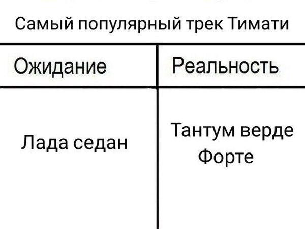 тимати тантум верде (4)