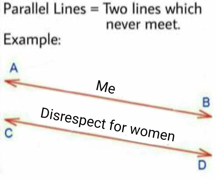 Параллельные линии