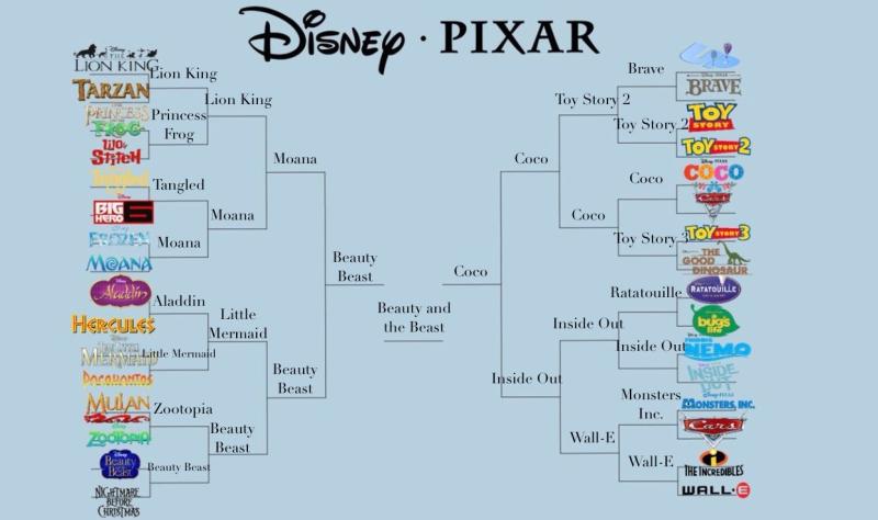 Disney против Pixar