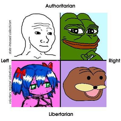 политический компас