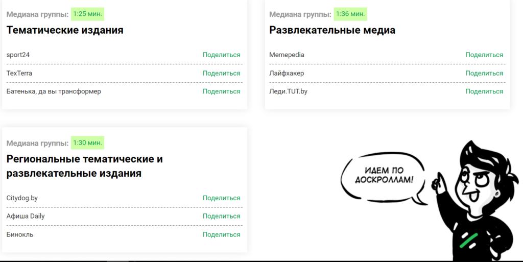 """Memepedia - самое читаемое интернет-СМИ по версии """"Медиатора"""""""