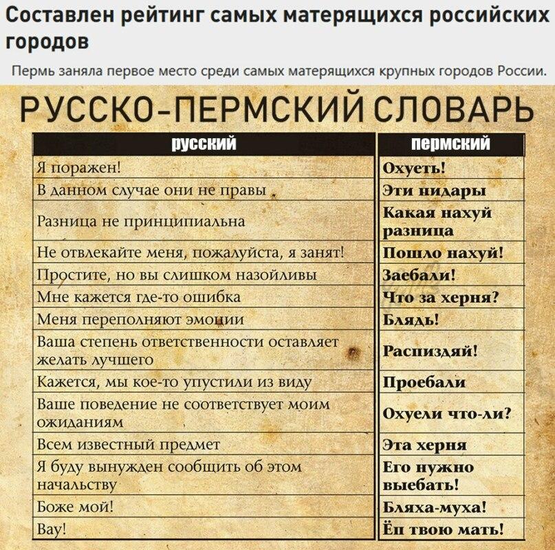 Русско-пермский словарь