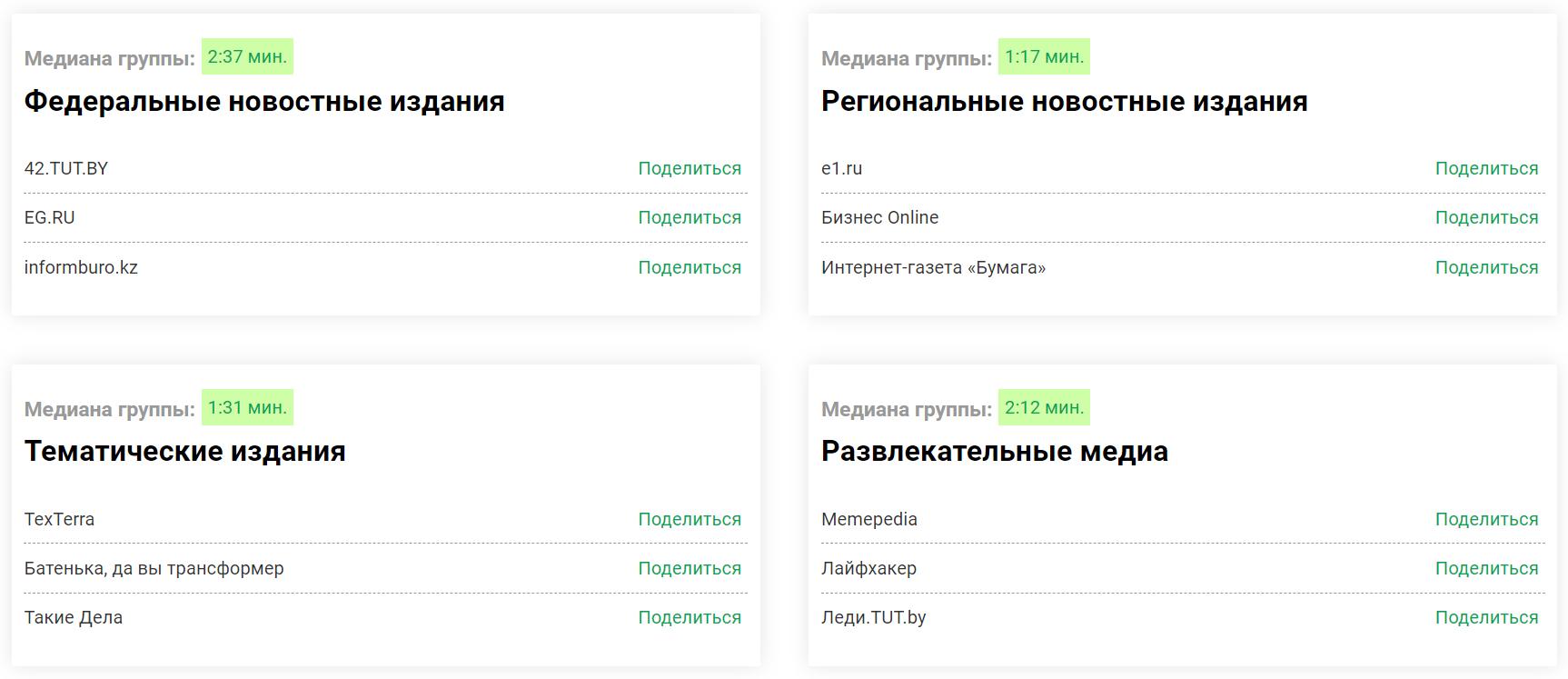 """Memepedia стала самым читаемым интернет-СМИ по версии """"Медиатора"""". Дважды"""