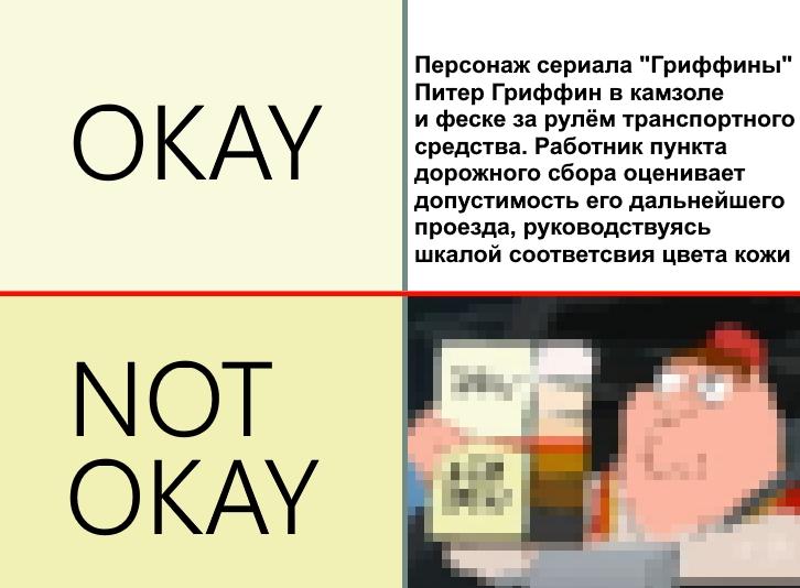 Текстовые описания мемов