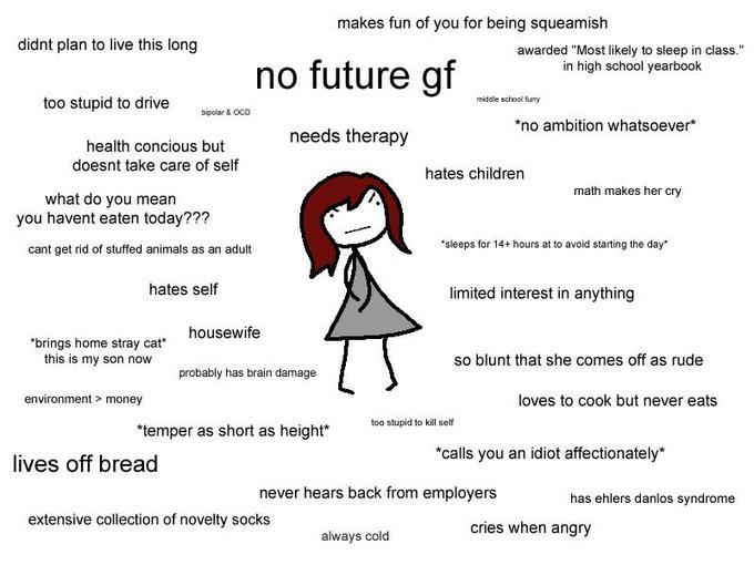 Ideal gf meme