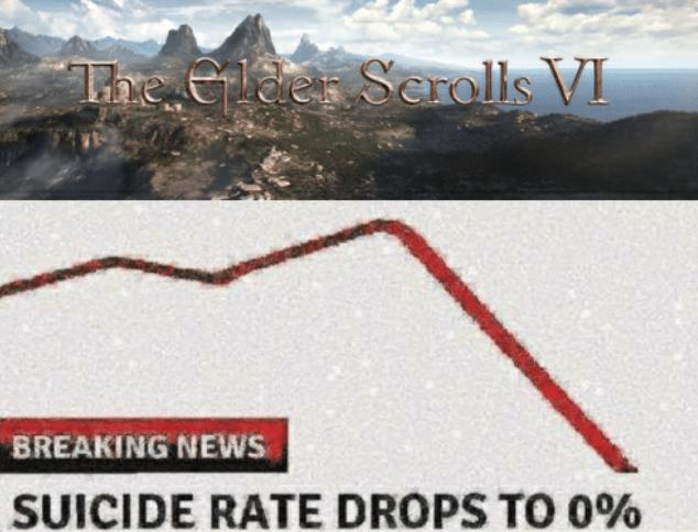 Уровень самоубийств упал до 0%