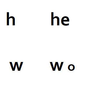 Loss Hewwo