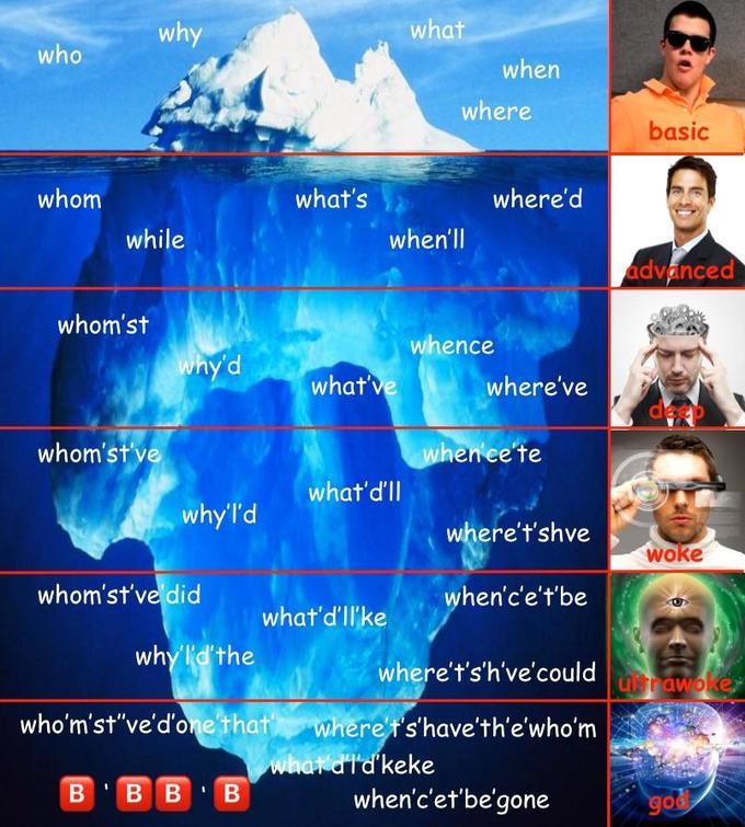 Whomst - Iceberg