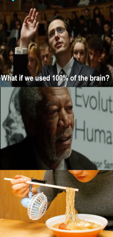 Что если бы мы использовали мозг на 100 процентов?