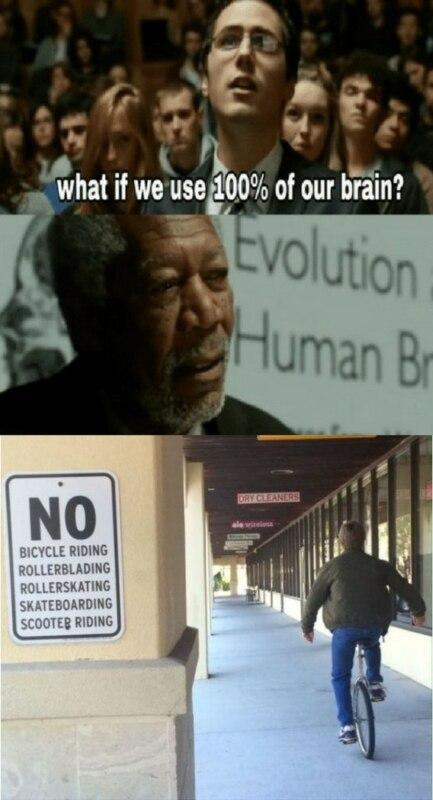 Что если бы мы использовали 100% нашего мозга?