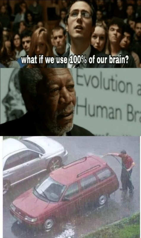 534acd8956e6e What if we used 100% of the brain meme explained - Memepedia