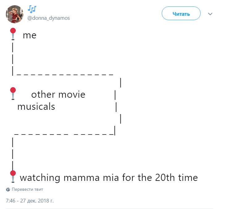 Мем с красными кнопками