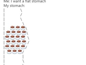 Я хочу плоский живот
