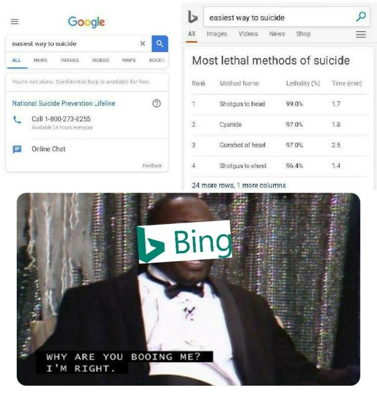Мемы про Бинг