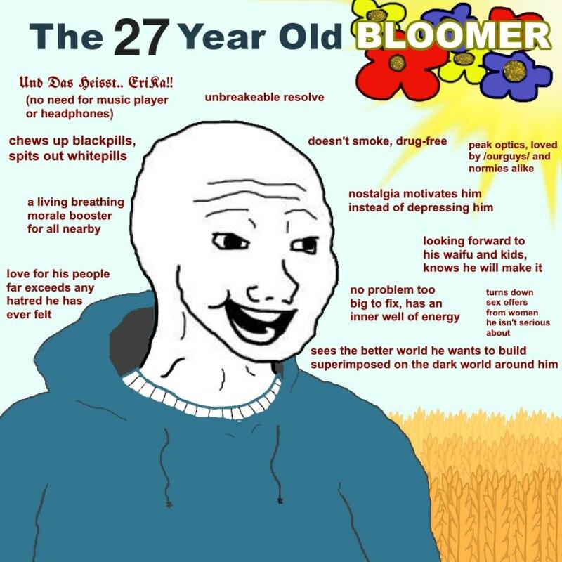 Кто такой блумер