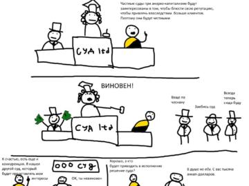 Как будут работать суды при анкапе