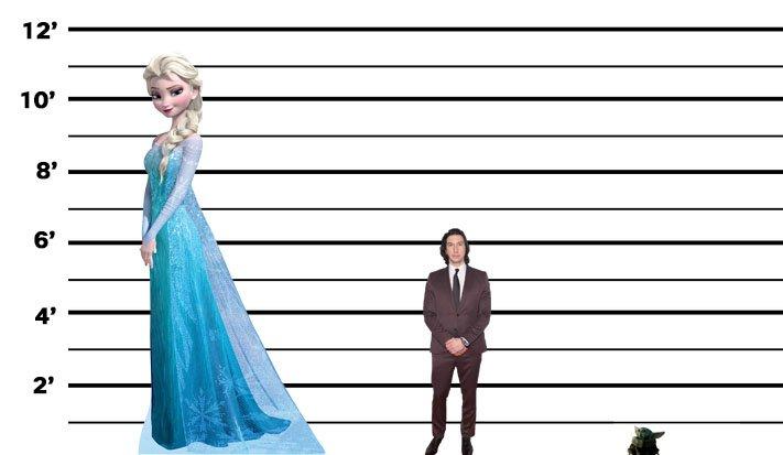Какого роста Олаф?