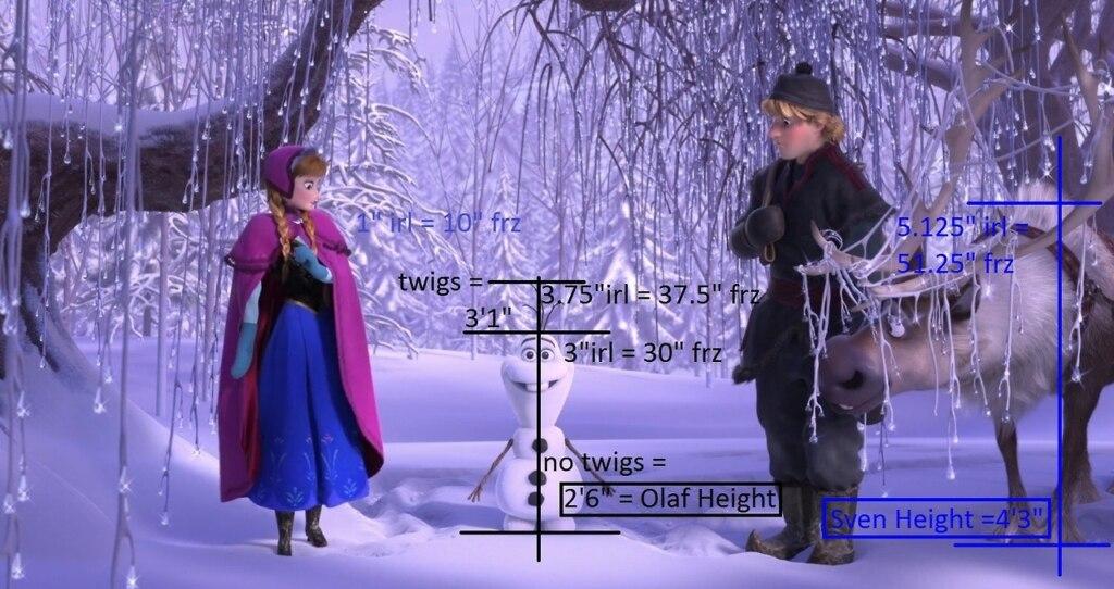 какого роста Олаф из Холодного сердца