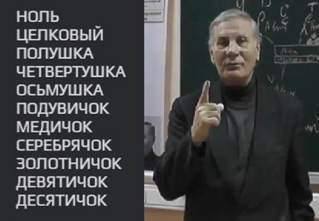 счет древних русов