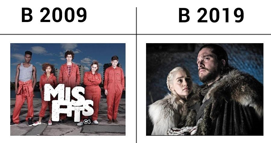 что изменилось с 2009 года