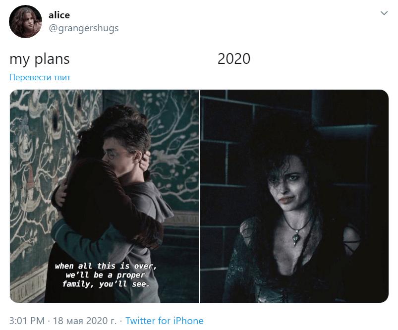 Мои планы и 2020 год