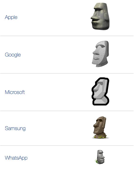 Каменное лицо