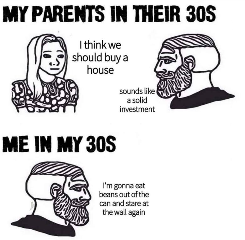 Мои родители в X лет