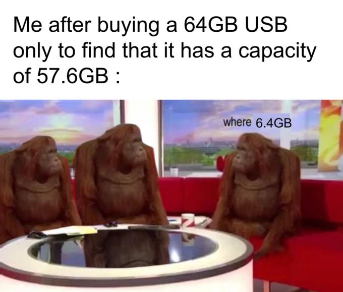 Where Banana мем