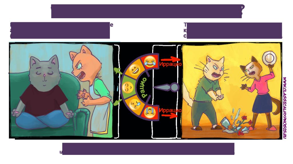 Профессия гипнотизер или немного о применении гипноза