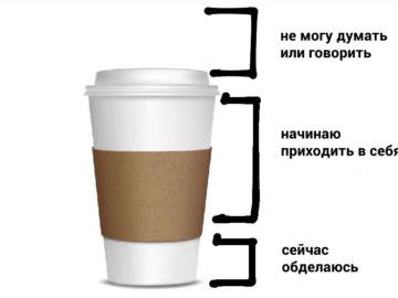 Секции косяка