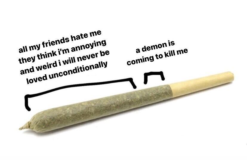 мем Секции косяка (Уровни потребления, Sections of a joint)